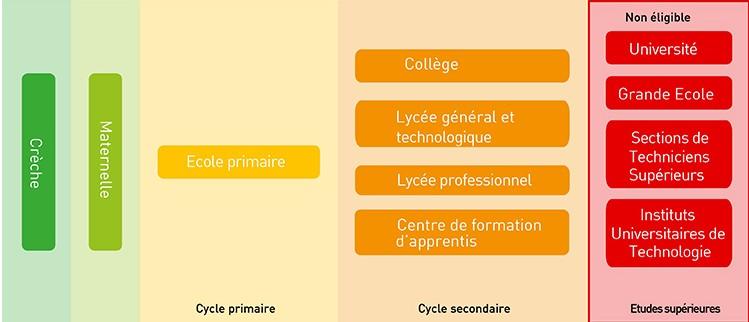 programme-stf
